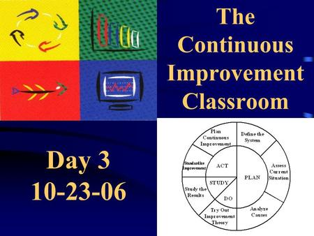 The Continuous Improvement Classroom Day 3 10-23-06.