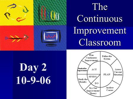 The Continuous Improvement Classroom Day 2 10-9-06.