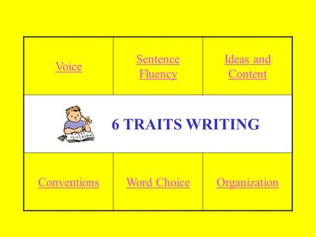 Voice Sentence Fluency Ideas and Content 6 TRAITS WRITING ConventionsWord ChoiceOrganization.
