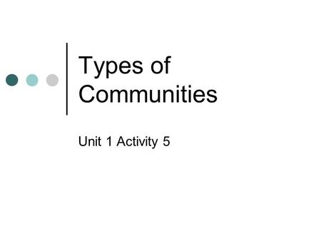 Types of Communities Unit 1 Activity 5. Three Types of Communities Rural Suburban Urban.