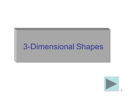 3-Dimensional Shapes.
