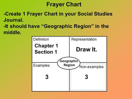 -Create 1 Frayer Chart in your Social Studies Journal. -It should have Geographic Region in the middle. Frayer Chart Definition Examples Non-examples Representation.
