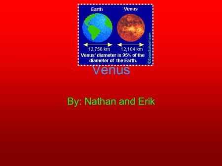 Venus By: Nathan and Erik How Venus got its name The planet Venus got its name from the Roman goddess of love. It is 67 million miles from the sun, and.