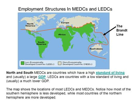 Employment Structures In MEDCs and LEDCs