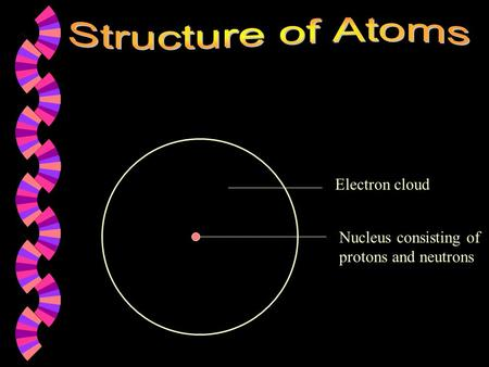 Electron cloud Nucleus consisting of protons and neutrons.