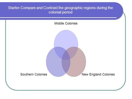 Starter-Compare and Contrast the geographic regions during the colonial period Middle Colonies New England Colonies Southern Colonies.