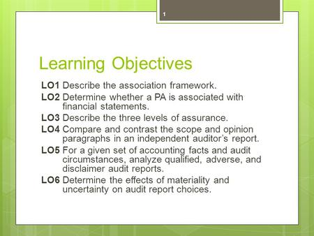 Learning Objectives LO1 Describe the association framework. LO2 Determine whether a PA is associated with financial statements. LO3 Describe the three.