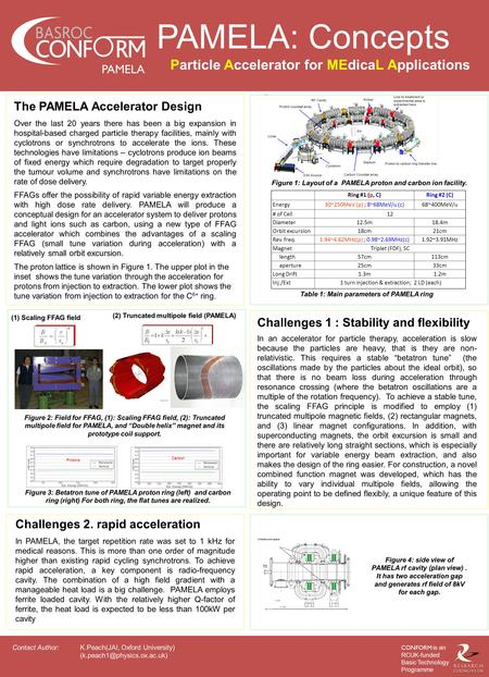 PAMELA Contact Author: CONFORM is an RCUK-funded Basic Technology Programme PAMELA: Concepts Particle Accelerator for MEdicaL Applications K.Peach(JAI,