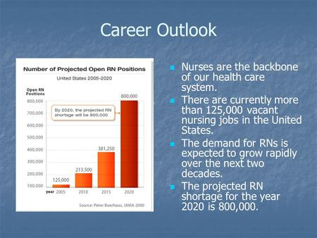 lpn vs rn career essay Lpn vs cna nursing degrees degree program options all nursing degrees  9 awesome benefits to pursue a career in nursing the career of nursing is a highly respected field, and there is a great demand for highly skilled nurses around the globe today  #5 enjoy career mobility after you become an rn, you can go in many directions in.