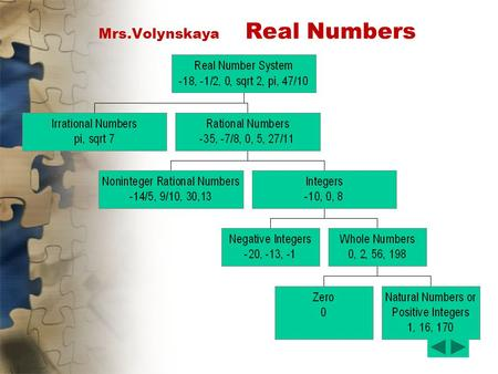 Mrs.Volynskaya Real Numbers
