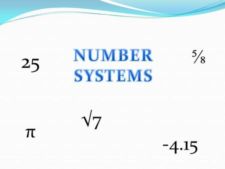 NUMBER SYSTEMS ⅝ 25 √7 π -4.15.