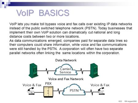 VoIP lets you make toll bypass voice and fax calls over existing IP data networks instead of the public switched telephone network (PSTN). Today businesses.