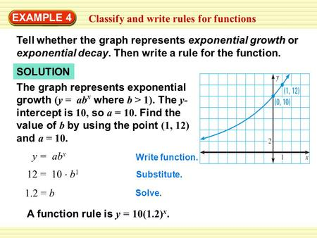 EXAMPLE 4 Classify and write rules for functions SOLUTION The graph represents exponential growth (y = ab x where b > 1). The y- intercept is 10, so a.