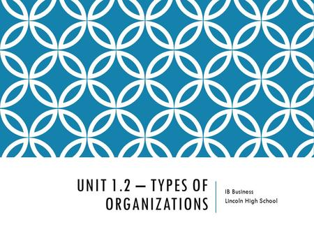 Unit 1.2 – Types of Organizations