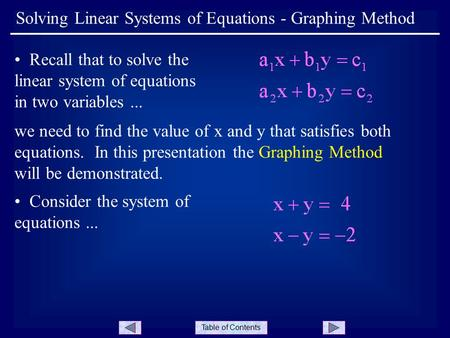 Table of Contents Solving Linear Systems of Equations - Graphing Method Recall that to solve the linear system of equations in two variables... we need.