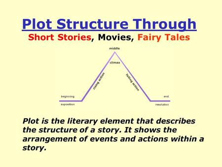 Plot Structure Through Short Stories, Movies, Fairy Tales