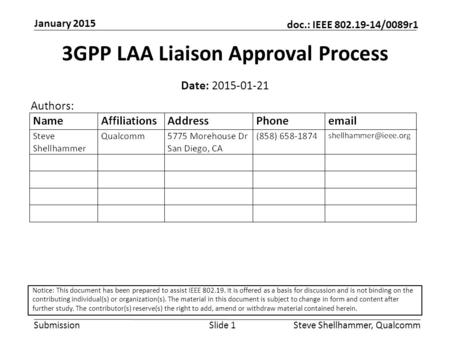 Submission doc.: IEEE 802.19-14/0089r1 January 2015 Steve Shellhammer, QualcommSlide 1 3GPP LAA Liaison Approval Process Date: 2015-01-21 Authors: Notice: