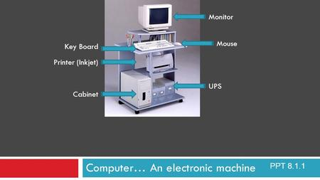 Computer… An electronic machine Monitor Mouse Printer (Inkjet) Key Board Cabinet UPS PPT 8.1.1.