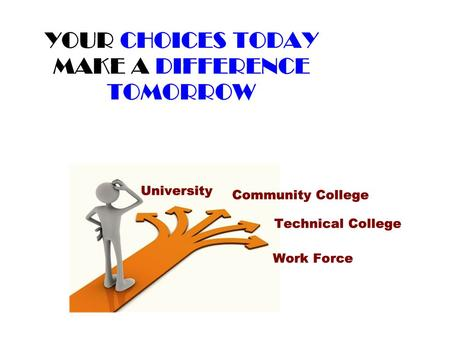 4-D2 Your Choices Today Make a Difference Tomorrow.