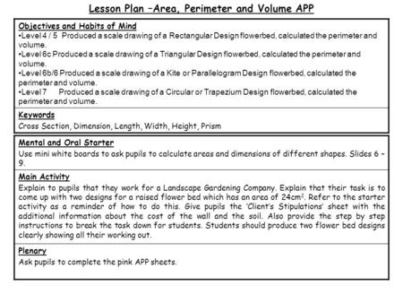 Lesson Plan –Area, Perimeter and Volume APP Mental and Oral Starter Use mini white boards to ask pupils to calculate areas and dimensions of different.