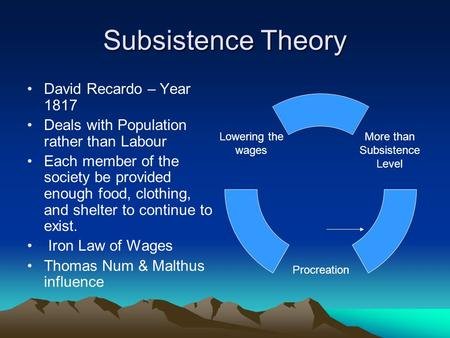 Subsistence Theory David Recardo – Year 1817 Deals with Population rather than Labour Each member of the society be provided enough food, clothing, and.