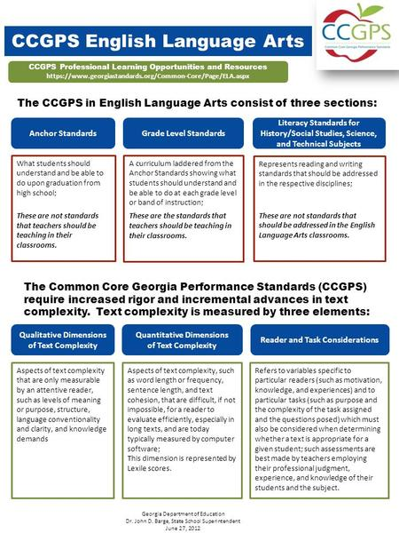 CCGPS English Language Arts The CCGPS in English Language Arts consist of three sections: Anchor StandardsGrade Level Standards Literacy Standards for.