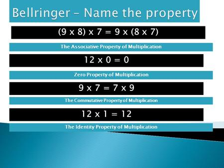 Bellringer – Name the property