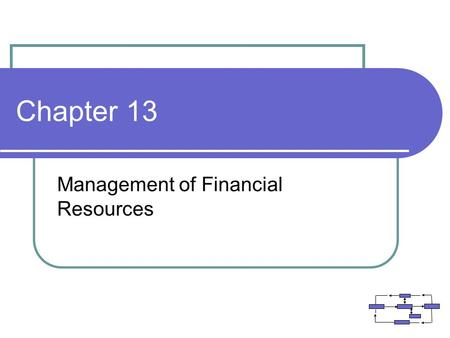 Chapter 13 Management of Financial Resources. Foodservice Organizations, 5th edition Spears & Gregoire ©2004 Pearson Education, Inc. Upper Saddle River,