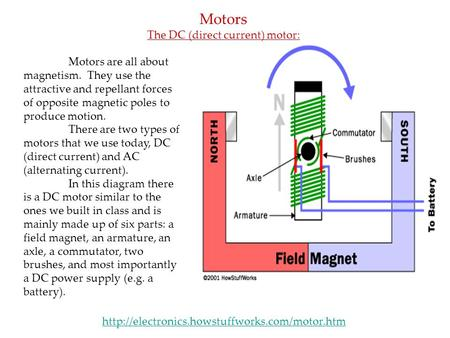 The DC (direct current) motor:
