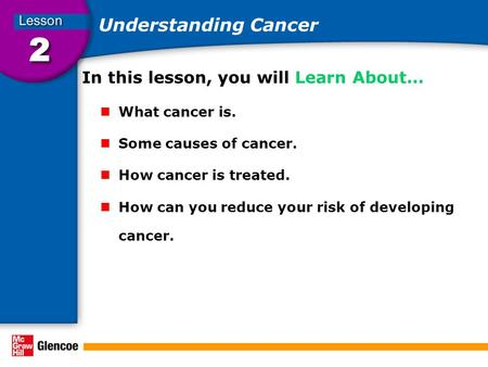 Understanding Cancer In this lesson, you will Learn About… What cancer is. Some causes of cancer. How cancer is treated. How can you reduce your risk of.