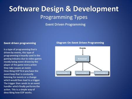 Software Development Unit Ppt Video Online Download