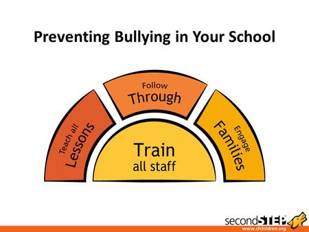 Preventing Bullying in Your School