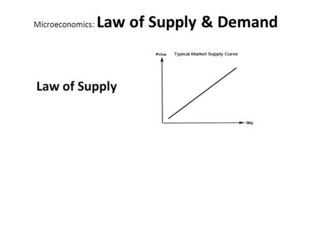 Microeconomics: Law of Supply & Demand
