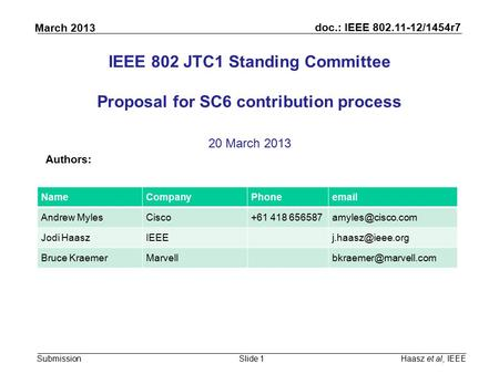 Doc.: IEEE 802.11-12/1454r7 Submission March 2013 IEEE 802 JTC1 Standing Committee Proposal for SC6 contribution process 20 March 2013 Haasz et al, IEEESlide.