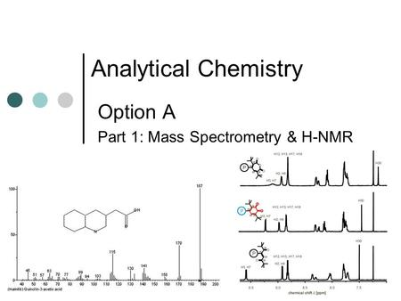 Analytical Chemistry Option A Part 1: Mass Spectrometry & H-NMR.