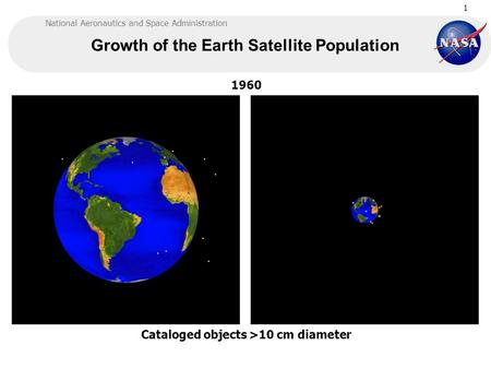 National Aeronautics and Space Administration 1 Growth of the Earth Satellite Population Cataloged objects >10 cm diameter 1960.