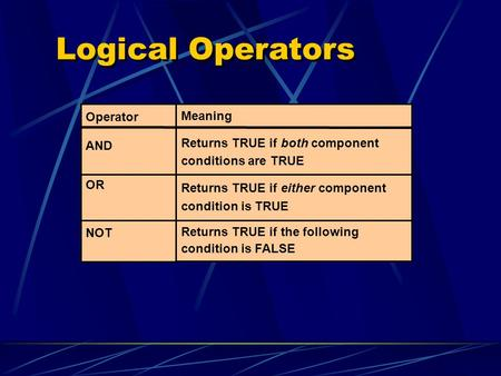 Logical Operators Operator <strong>AND</strong> OR NOT Meaning Returns TRUE if both component conditions are TRUE Returns TRUE if either component condition is TRUE Returns.