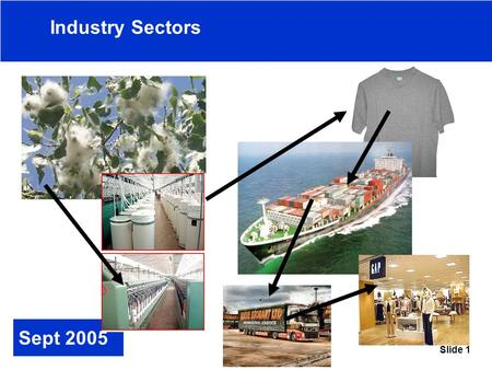 Slide 1 Industry Sectors Sept 2005. Slide 2 Primary Sector 1 st stage of production, using the earths natural resources…Farming, Fishing, Oil, Diamonds…