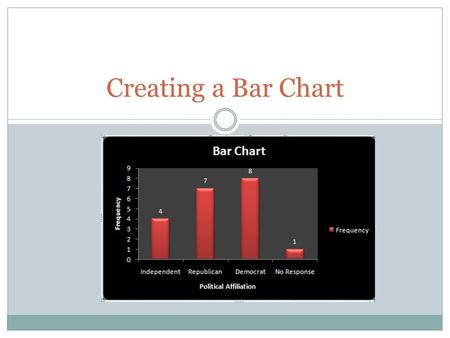 Creating a Bar Chart. Create a frequency distribution based on the classes.