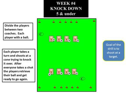 WEEK #4 KNOCK DOWN 5 & under C Divide the players between two coaches. Each player with a ball. Each player takes a turn and shoots at a cone trying to.