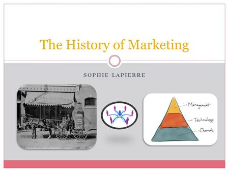 SOPHIE LAPIERRE The History of Marketing. Evolution of marketing This picture is of the evolution of marketing. It shows that humans have always been.