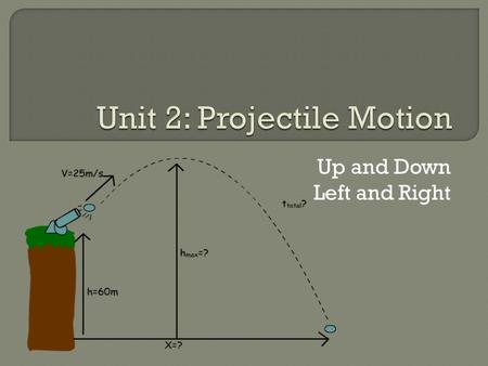 Up and Down Left and Right.  Objects Moving In TWO dimensions  Horizontal and Vertical  Projectiles must have displacement, and velocity and acceleration.