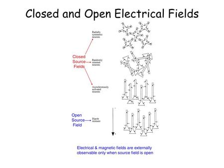 Closed and Open Electrical Fields