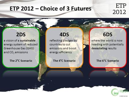 ETP 2012 – Choice of 3 Futures © OECD/IEA 2012 6DS where the world is now heading with potentially devastating results The 6°C Scenario 4DS reflecting.