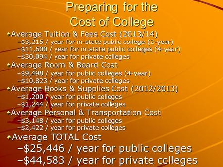 Preparing for the Cost of College Average Tuition & Fees Cost (2013/14) –$3,215 / year for in-state public college (2-year) –$11,600 / year for in-state.