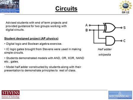 UNIT 8 DIGITAL LOGIC  (1) To study and understand Boolean algebra