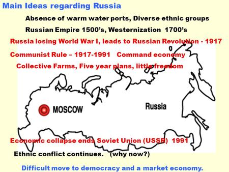 Main Ideas regarding Russia Absence of warm water ports, Diverse ethnic groups Russian Empire 1500's, Westernization 1700's Russia losing World War I,