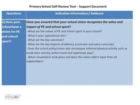 QuestionsIndicative information / Evidence 1) Does your school have a vision for PE and school sport? Have you ensured that your school vision recognises.