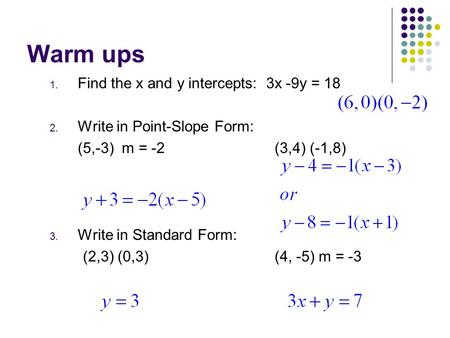 point slope form using x and y intercepts  Point-Slope Form. What we Know so far…. Slope Intercept Form ...