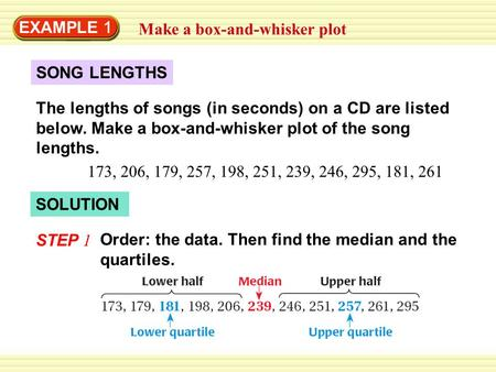 EXAMPLE 1 Make a box-and-whisker plot SONG LENGTHS The lengths of songs (in seconds) on a CD are listed below. Make a box-and-whisker plot of the song.